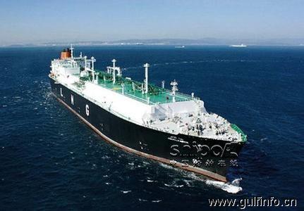 科威特石油公司(KOC)计划对重油生产设施建设招标