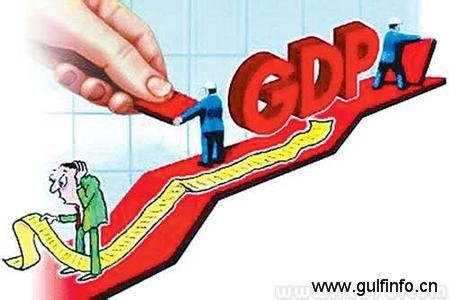2012年科威特实际GDP增长8%