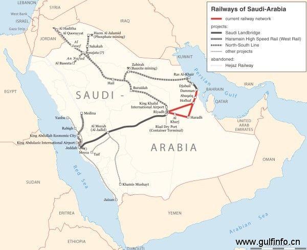 沙特轨道交通业——商机无限的新兴市场