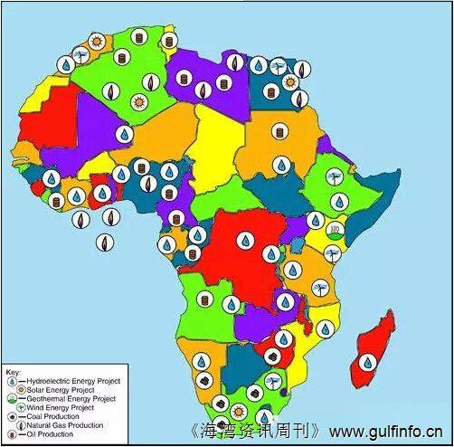 浅析:在能源紧缺的非洲,可再生能源潜力几何?