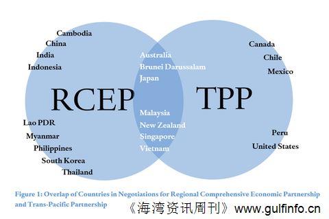 印度难以跻身TPP  欲加入中国主导的RCEP