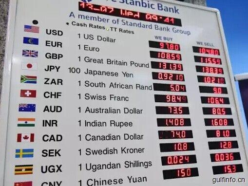 """人民币国际化的""""非洲路"""""""
