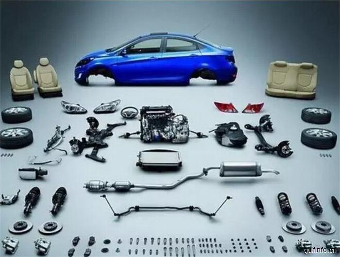 埃及汽配产业发展现状及投资机遇