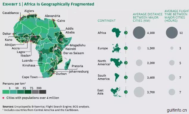 """十年开拓非洲:各行各业的""""先锋""""们做了什么?"""