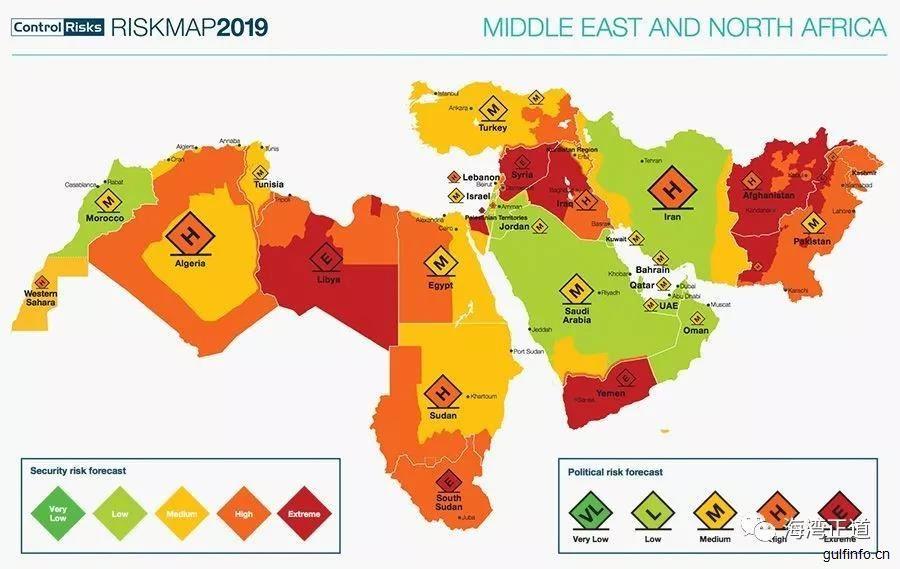 政治 |  2019中东北非地区形势综述
